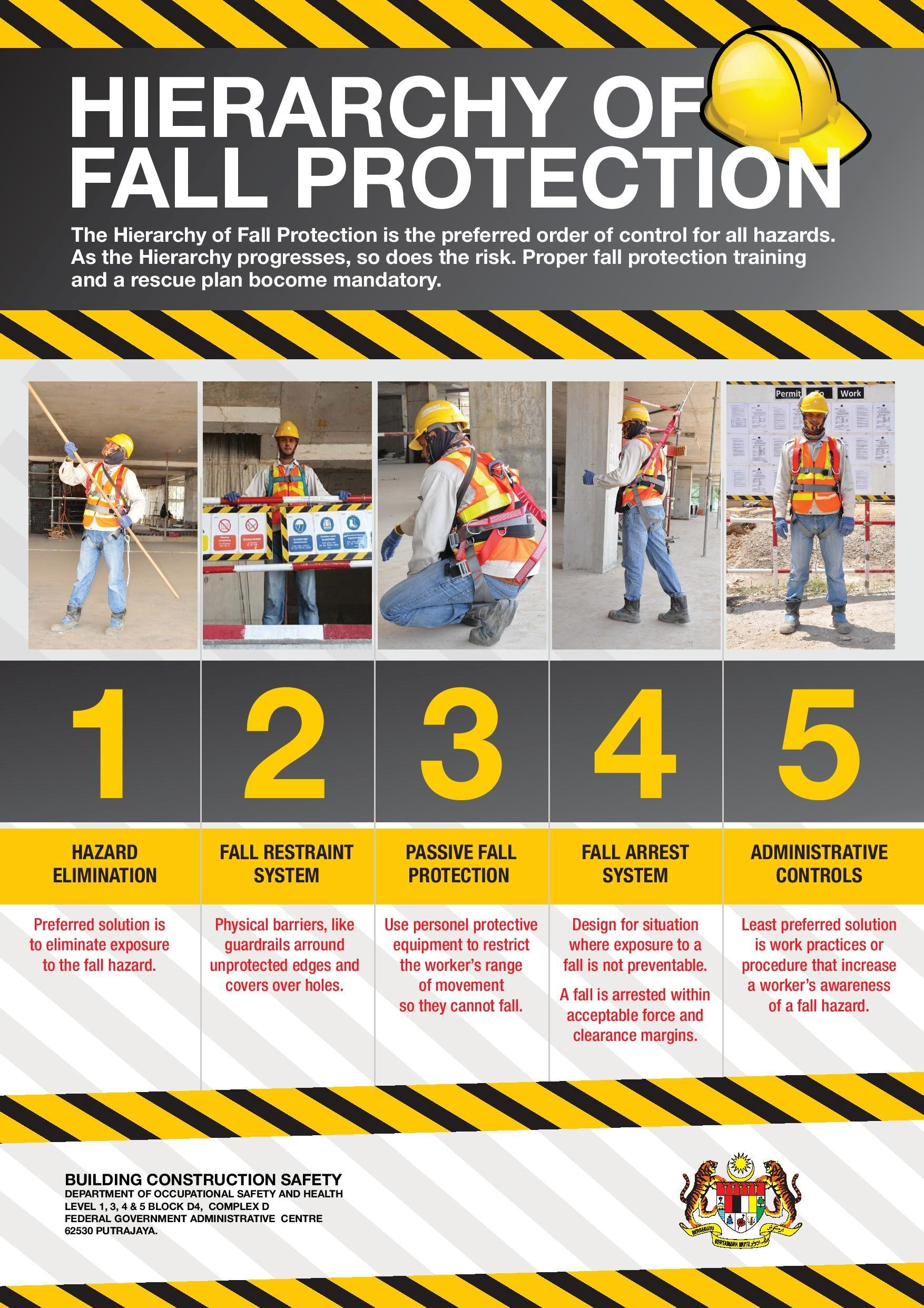 Crane Lifting Safety Posters K3lh Com Hse Indonesia