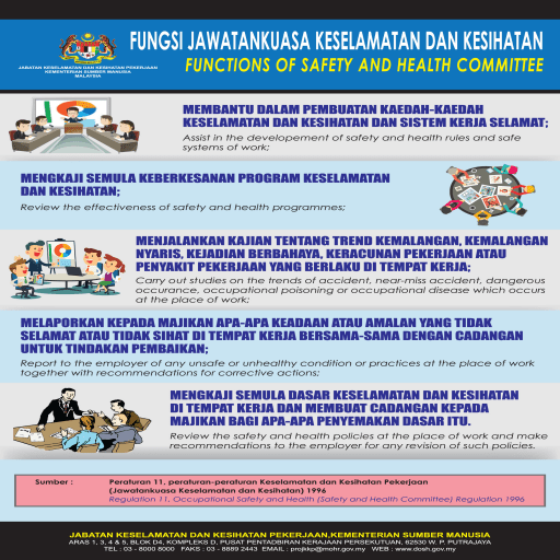Laman Web Rasmi Jabatan Keselamatan Dan Kesihatan Pekerjaan Malaysia Fungsi Jawatankuasa Keselamatan Dan Kesihatan